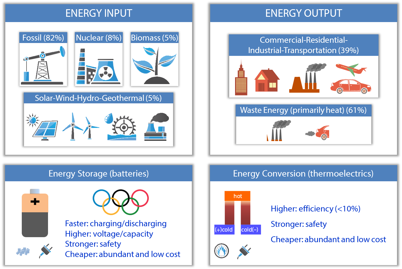 energylandscape
